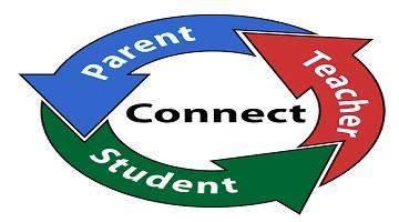 Parent Teacher Association